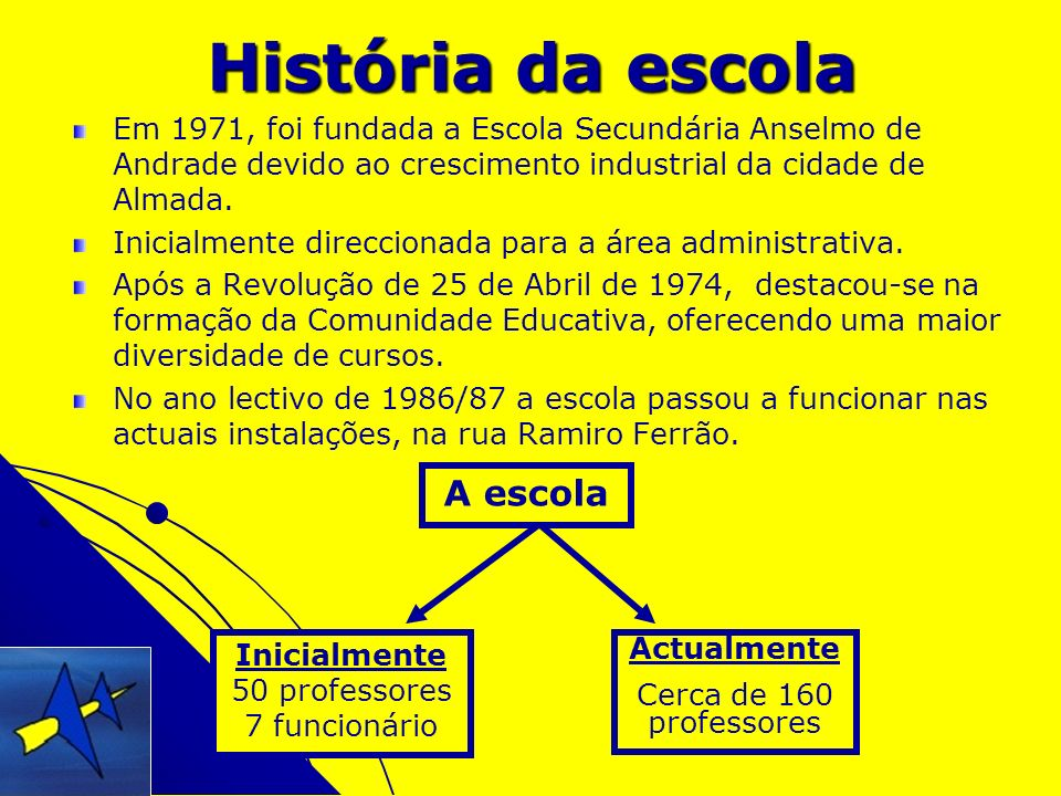 História da escola Em 1971, foi fundada a Escola Secundária Anselmo de Andrade devido ao crescimento industrial da cidade de Almada. Inicialmente dire