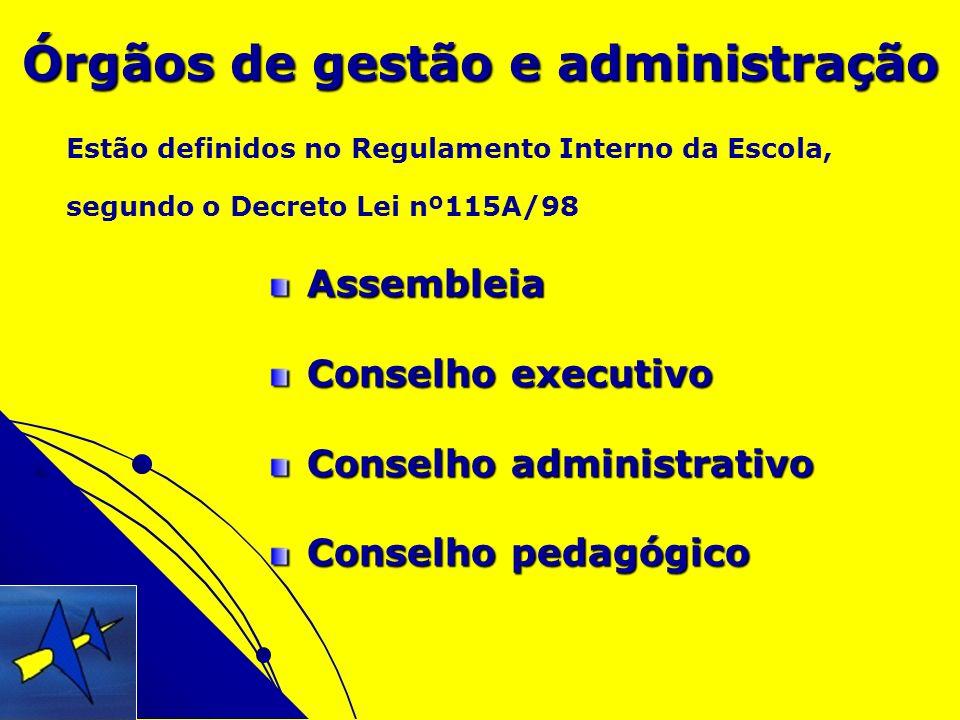 Órgãos de gestão e administração Assembleia Conselho executivo Conselho administrativo Conselho pedagógico Estão definidos no Regulamento Interno da E