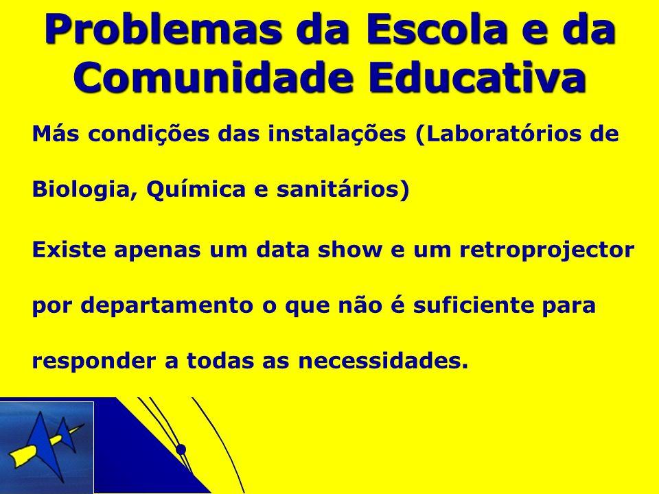 Problemas da Escola e da Comunidade Educativa Más condições das instalações (Laboratórios de Biologia, Química e sanitários) Existe apenas um data sho