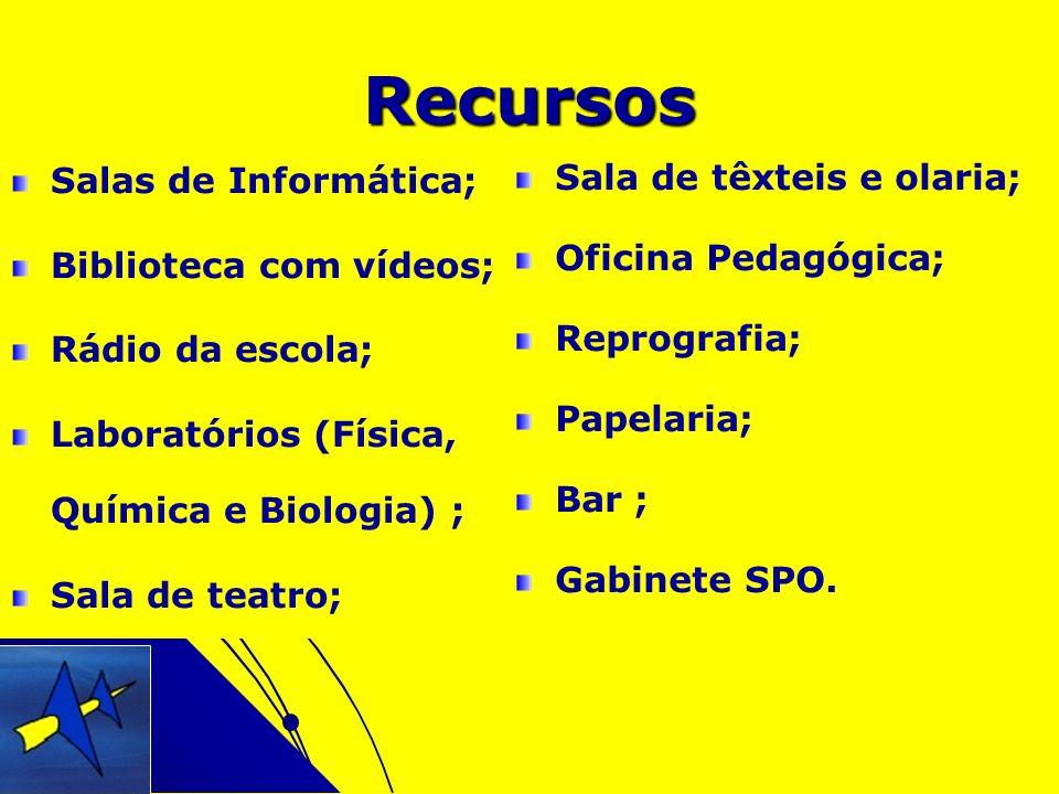 Recursos Salas de Informática; Biblioteca com vídeos; Rádio da escola; Laboratórios (Física, Química e Biologia) ; Sala de teatro; Sala de têxteis e o