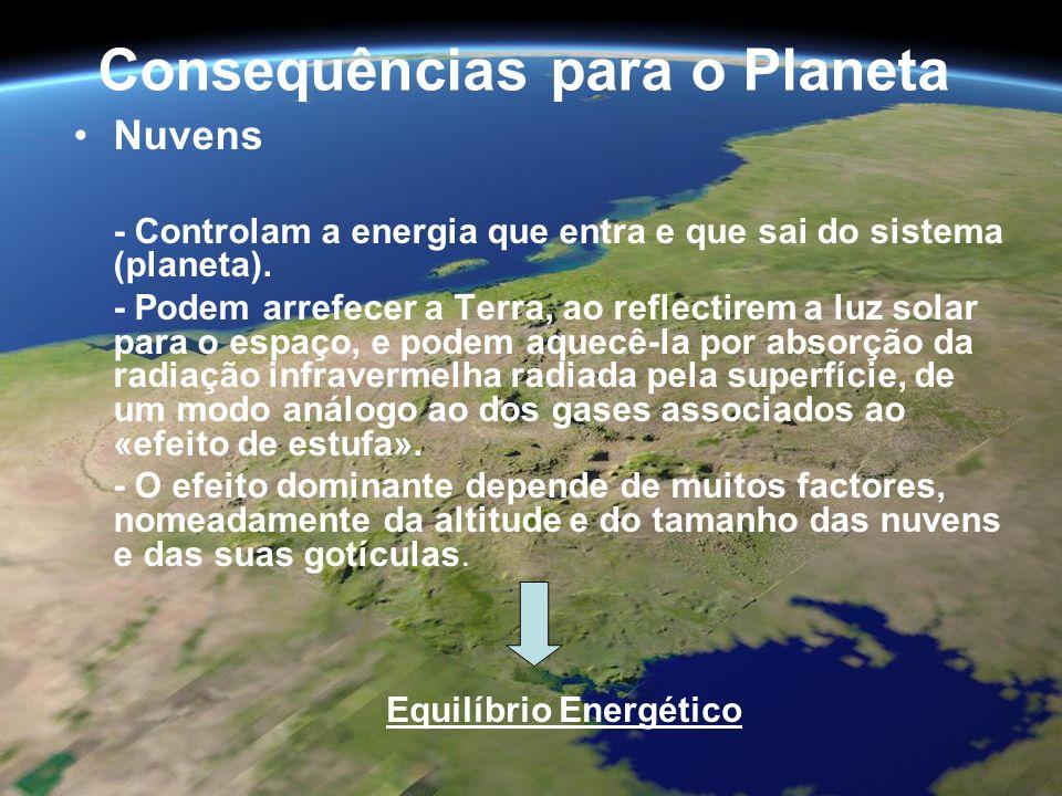 Consequências para o Planeta Nuvens - Controlam a energia que entra e que sai do sistema (planeta). - Podem arrefecer a Terra, ao reflectirem a luz so