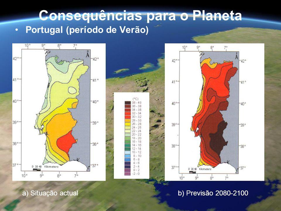 Consequências para o Planeta Portugal (período de Verão) a) Situação actual b) Previsão 2080-2100