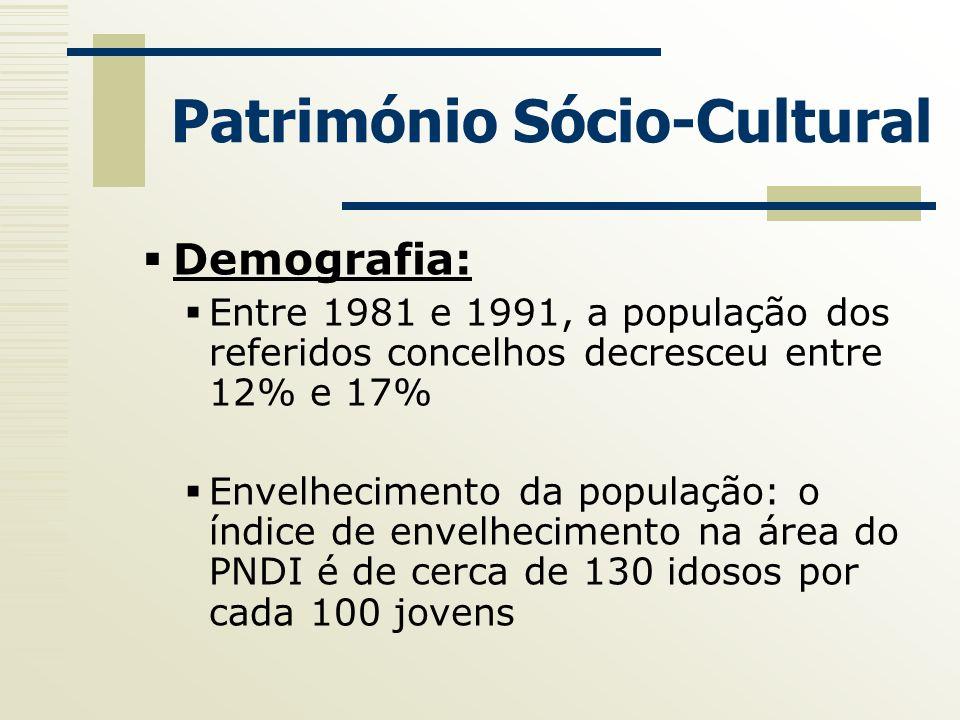Património Sócio-Cultural Demografia: Entre 1981 e 1991, a população dos referidos concelhos decresceu entre 12% e 17% Envelhecimento da população: o