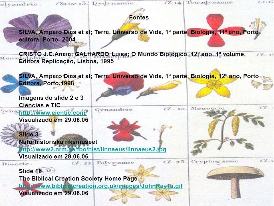Fontes SILVA, Amparo Dias et al; Terra, Universo de Vida, 1ª parte, Biologia, 11º ano, Porto editora, Porto, 2004 CRISTO J.C.Anaia; GALHARDO Luisa; O