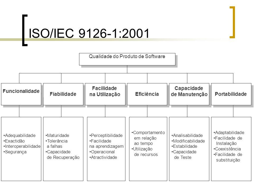 11 ISO/IEC 9126-1:2001 Qualidade do Produto de Software Eficiência Facilidade na Utilização Facilidade na Utilização Fiabilidade Funcionalidade Capaci