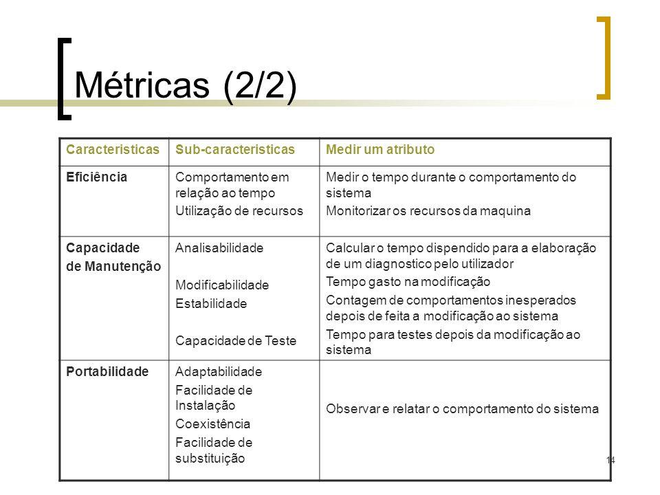 14 CaracteristicasSub-caracteristicasMedir um atributo EficiênciaComportamento em relação ao tempo Utilização de recursos Medir o tempo durante o comp