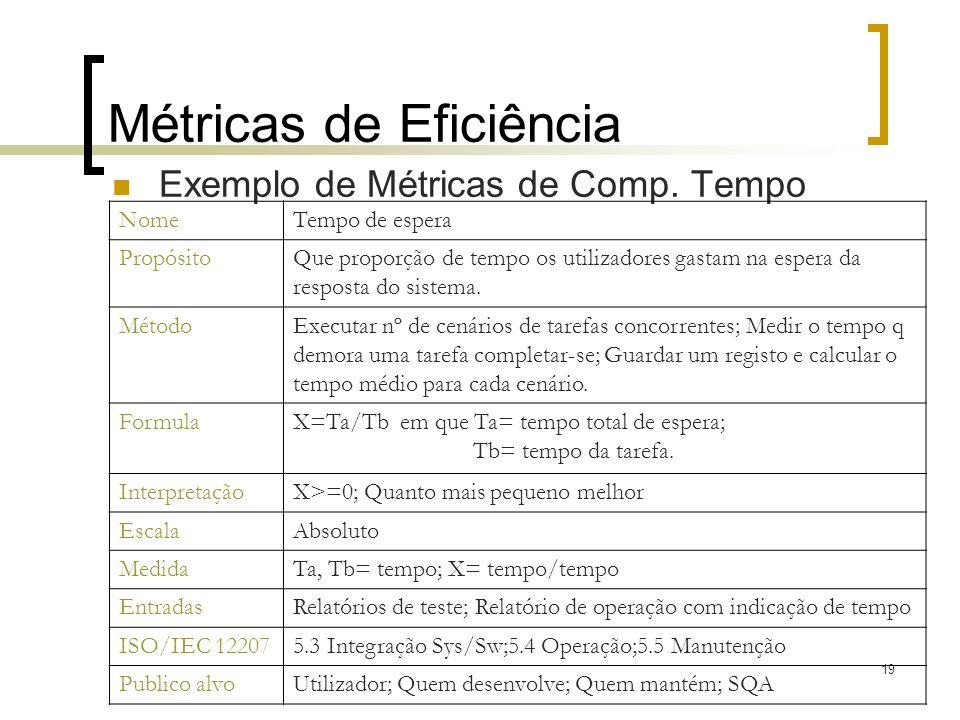 19 Métricas de Eficiência Exemplo de Métricas de Comp. Tempo NomeTempo de espera PropósitoQue proporção de tempo os utilizadores gastam na espera da r