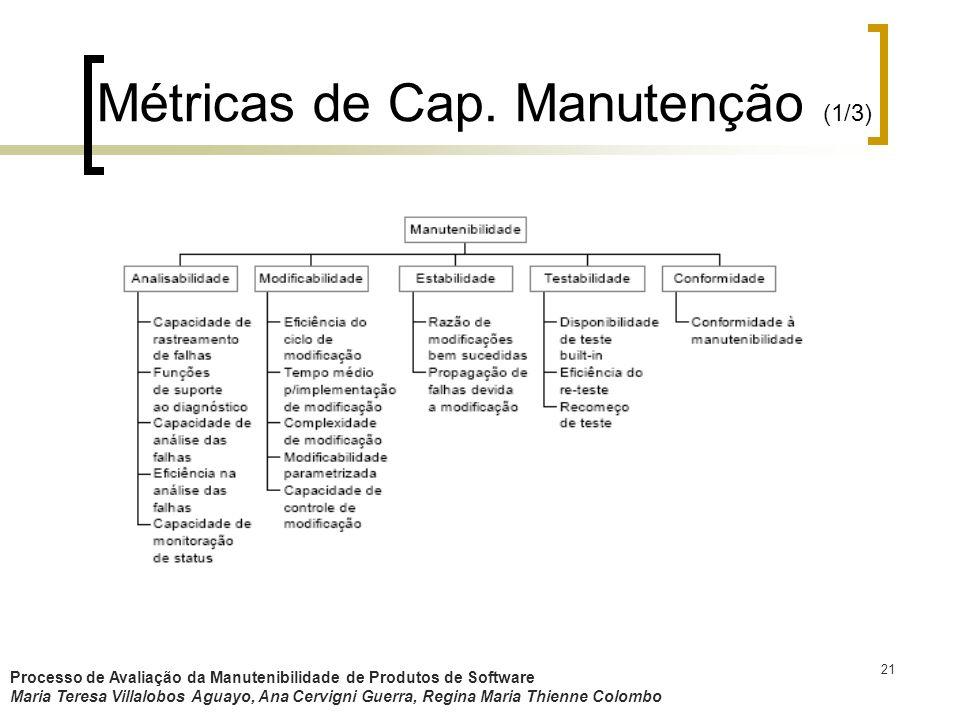 21 Processo de Avaliação da Manutenibilidade de Produtos de Software Maria Teresa Villalobos Aguayo, Ana Cervigni Guerra, Regina Maria Thienne Colombo