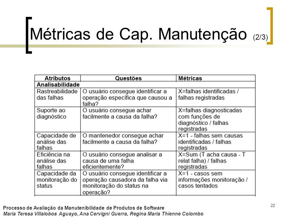 22 Métricas de Cap. Manutenção (2/3) Processo de Avaliação da Manutenibilidade de Produtos de Software Maria Teresa Villalobos Aguayo, Ana Cervigni Gu