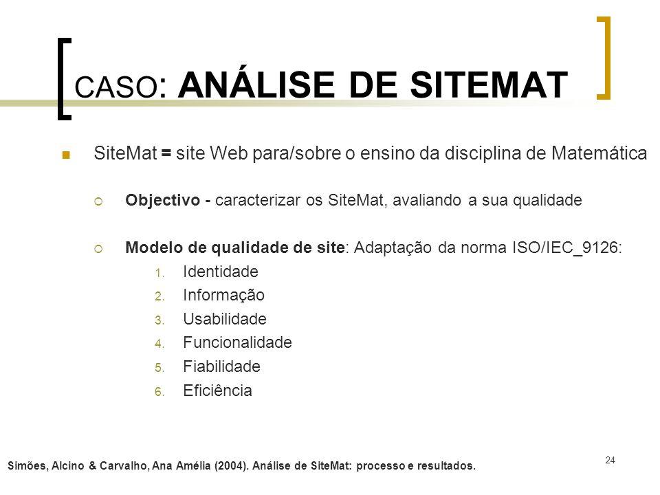 24 CASO : ANÁLISE DE SITEMAT SiteMat = site Web para/sobre o ensino da disciplina de Matemática Objectivo - caracterizar os SiteMat, avaliando a sua q