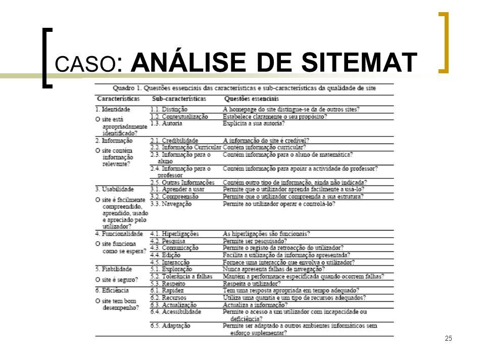25 CASO : ANÁLISE DE SITEMAT