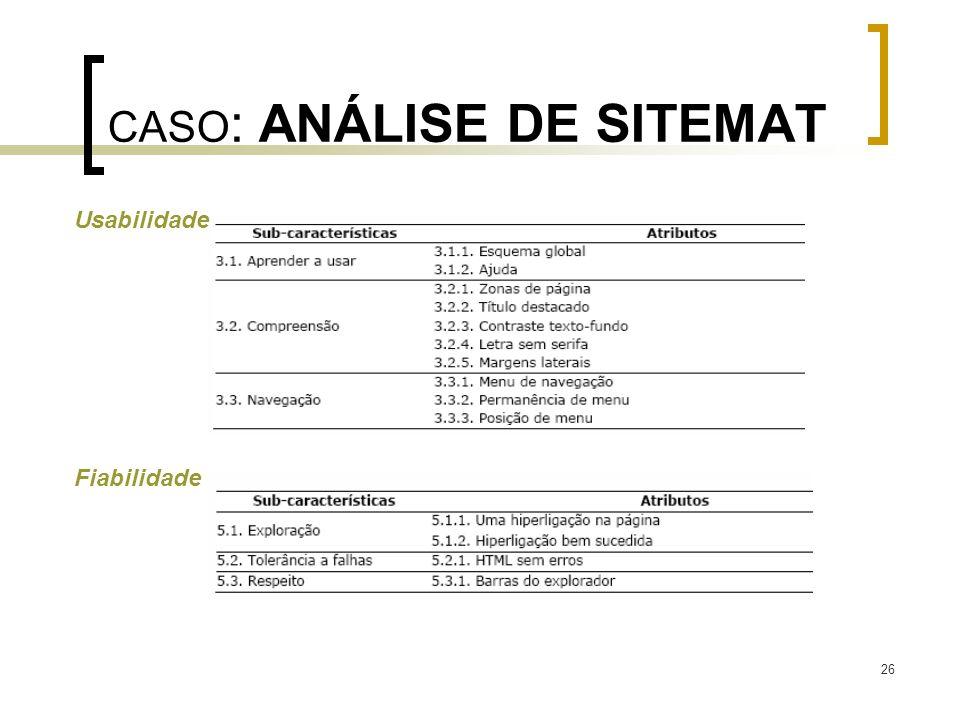 26 CASO : ANÁLISE DE SITEMAT Fiabilidade Usabilidade