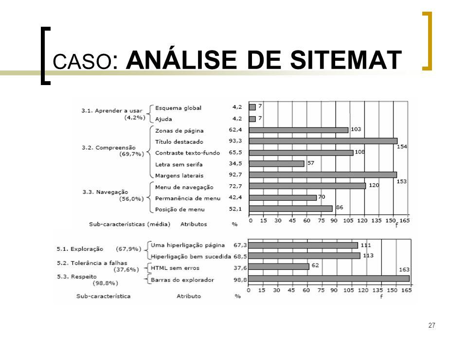 27 CASO : ANÁLISE DE SITEMAT