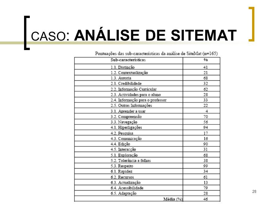 28 CASO : ANÁLISE DE SITEMAT