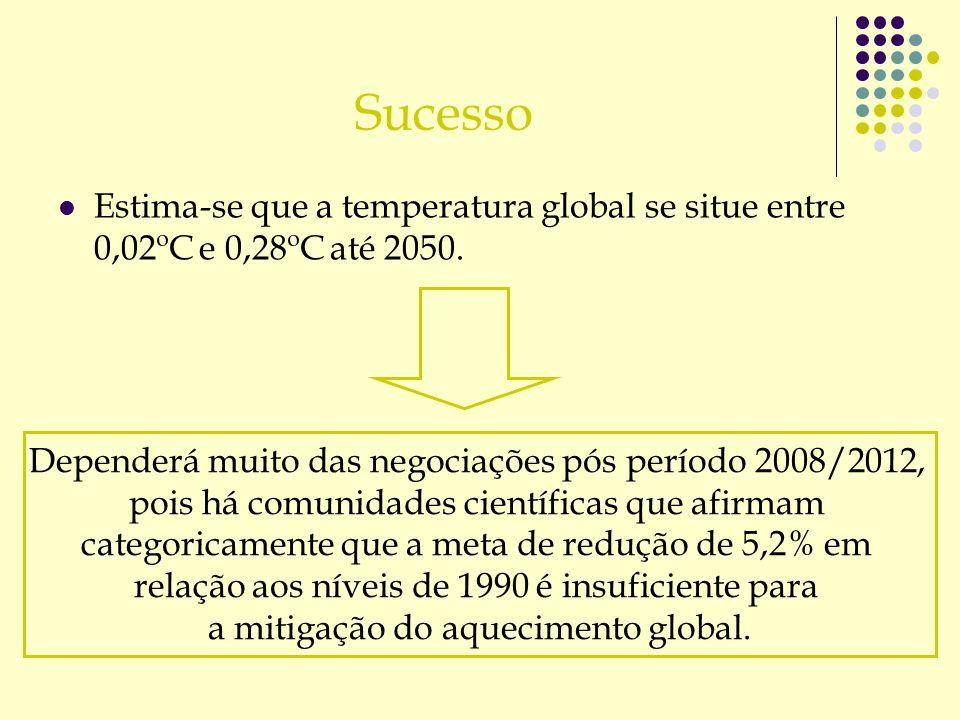 Sucesso Estima-se que a temperatura global se situe entre 0,02ºC e 0,28ºC até 2050. Dependerá muito das negociações pós período 2008/2012, pois há com