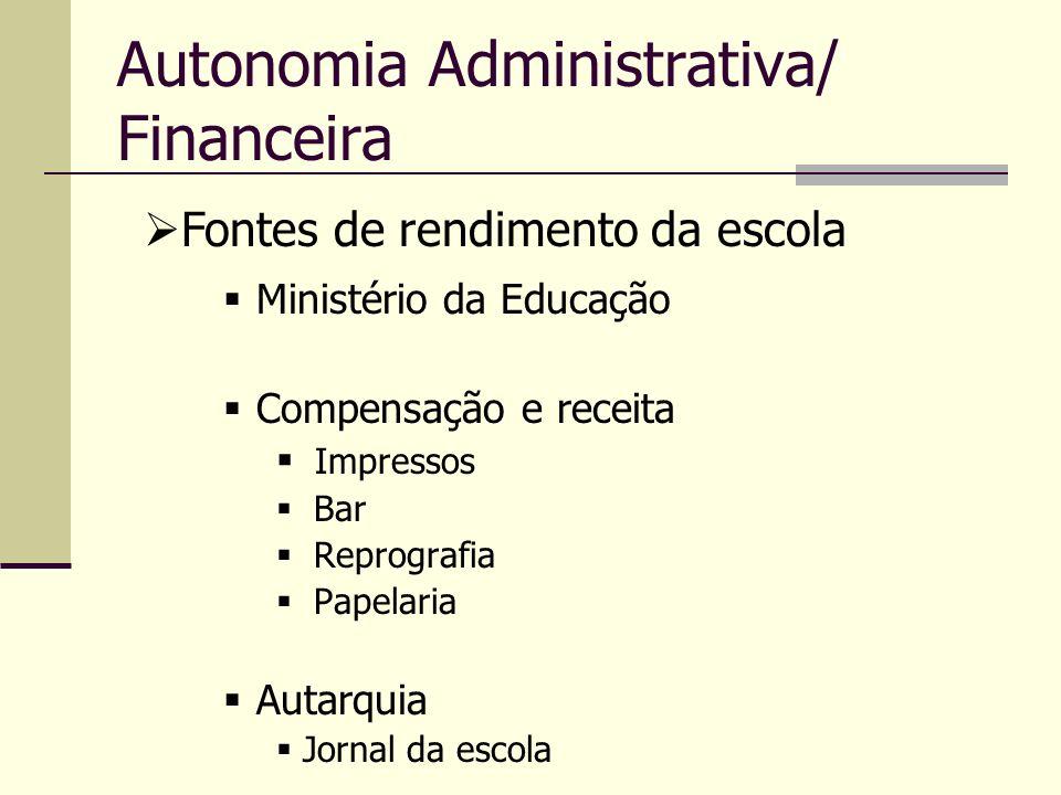 Ministério da Educação Compensação e receita Impressos Bar Reprografia Papelaria Autarquia Jornal da escola Autonomia Administrativa/ Financeira Fonte