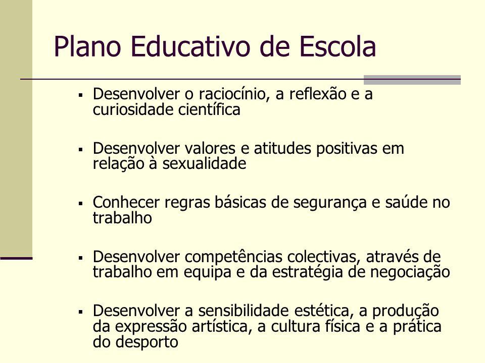 Desenvolver o raciocínio, a reflexão e a curiosidade científica Desenvolver valores e atitudes positivas em relação à sexualidade Conhecer regras bási