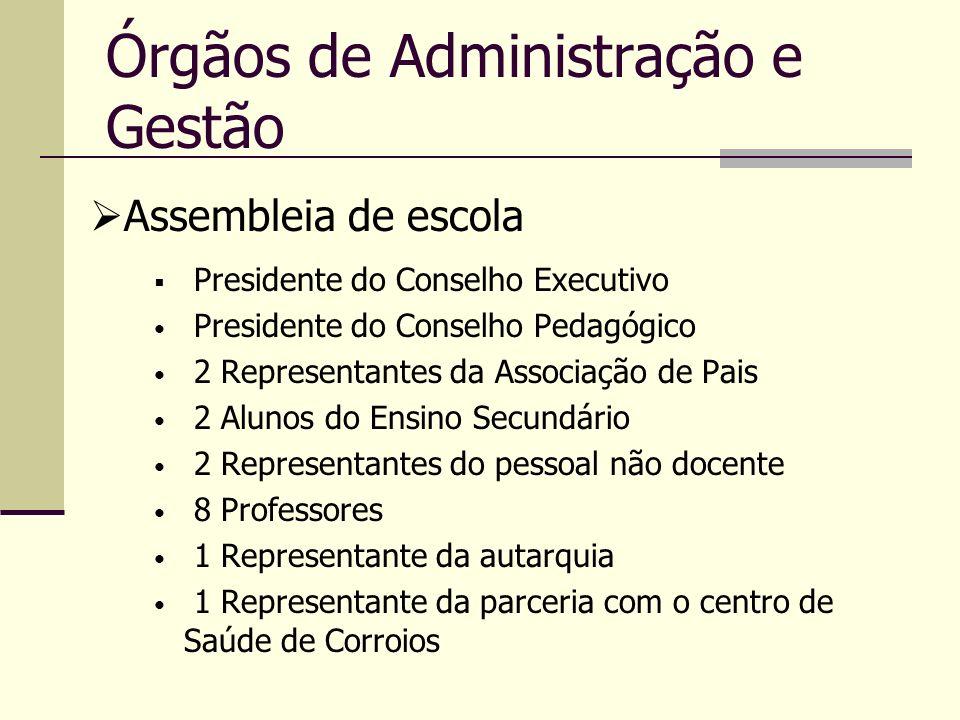 Órgãos de Administração e Gestão Presidente do Conselho Executivo Presidente do Conselho Pedagógico 2 Representantes da Associação de Pais 2 Alunos do