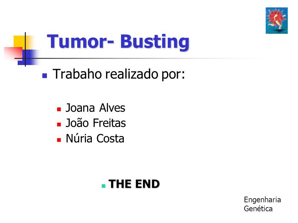 Tumor- Busting Trabaho realizado por: Joana Alves João Freitas Núria Costa THE END THE END Engenharia Genética