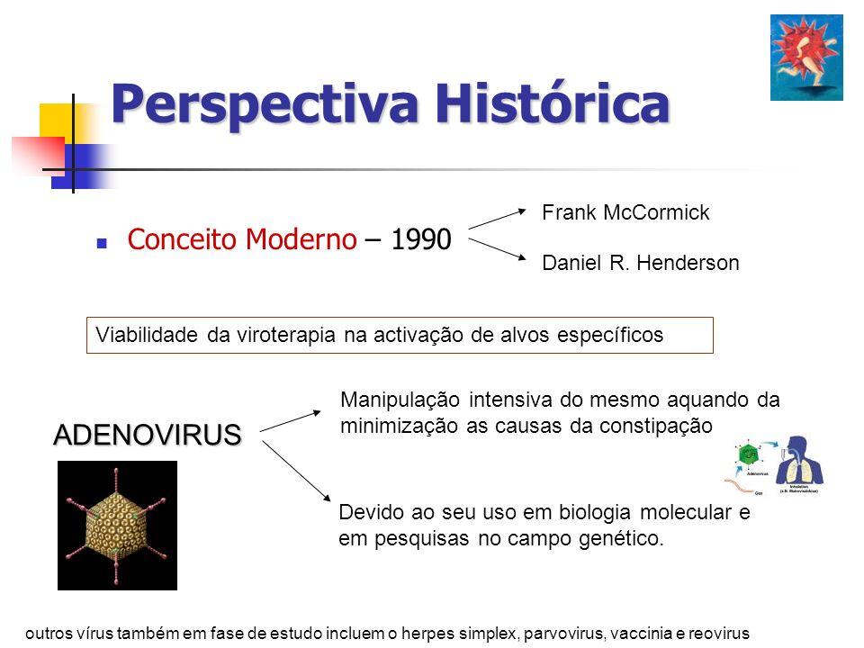 Perspectiva Histórica Conceito Moderno – 1990 Viabilidade da viroterapia na activação de alvos específicos Frank McCormick Daniel R. Henderson Manipul