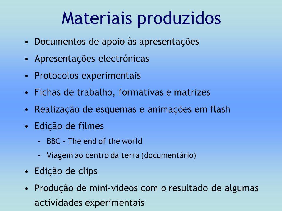 Materiais produzidos Documentos de apoio às apresentações Apresentações electrónicas Protocolos experimentais Fichas de trabalho, formativas e matrize