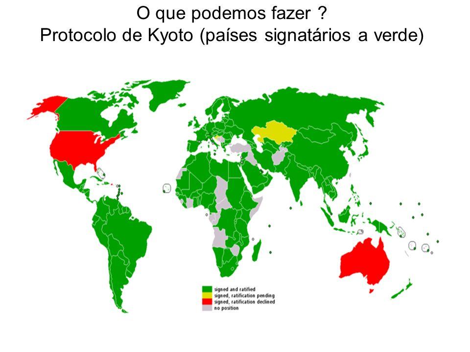 O que podemos fazer ? Protocolo de Kyoto (países signatários a verde)