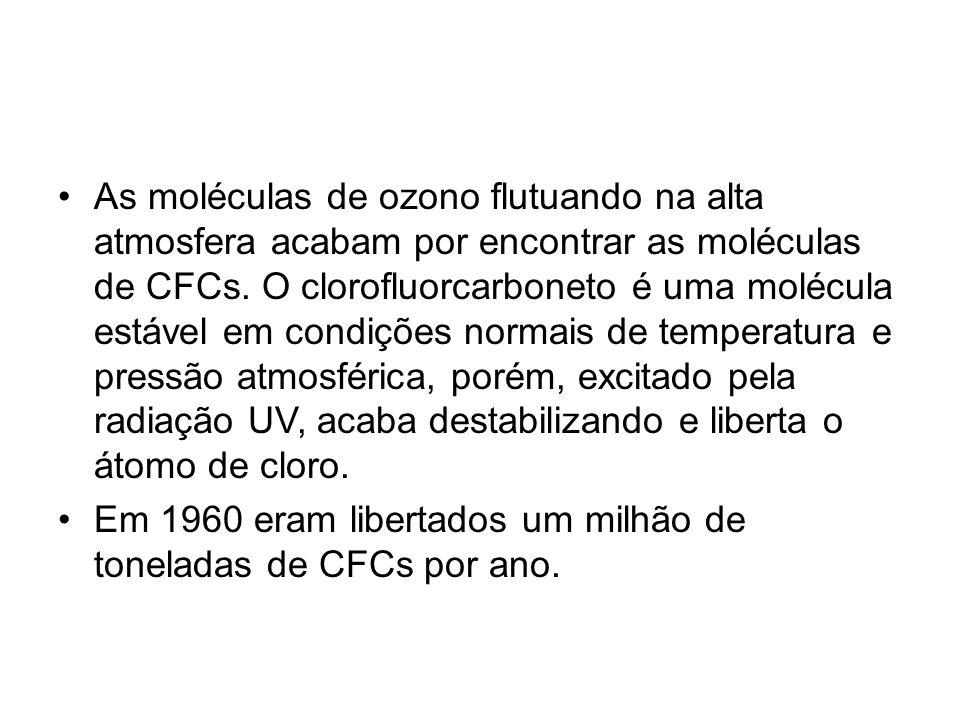 As moléculas de ozono flutuando na alta atmosfera acabam por encontrar as moléculas de CFCs. O clorofluorcarboneto é uma molécula estável em condições