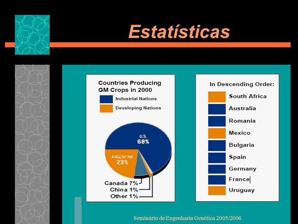 Seminário de Engenharia Genética 2005/2006 Estatísticas