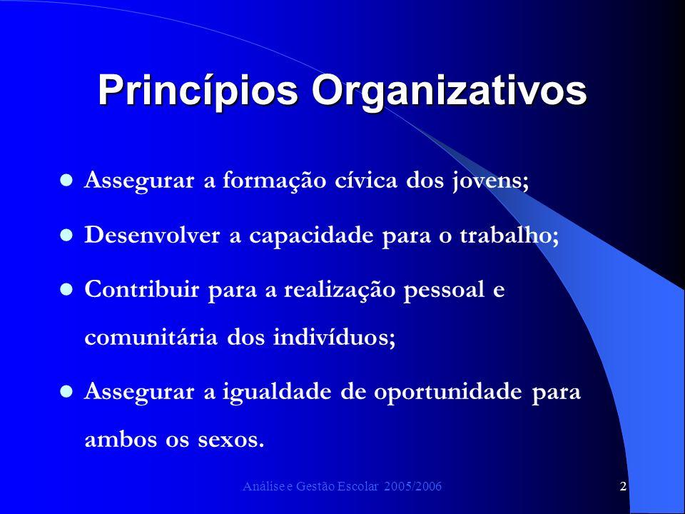 Análise e Gestão Escolar 2005/20062 Princípios Organizativos Assegurar a formação cívica dos jovens; Desenvolver a capacidade para o trabalho; Contribuir para a realização pessoal e comunitária dos indivíduos; Assegurar a igualdade de oportunidade para ambos os sexos.