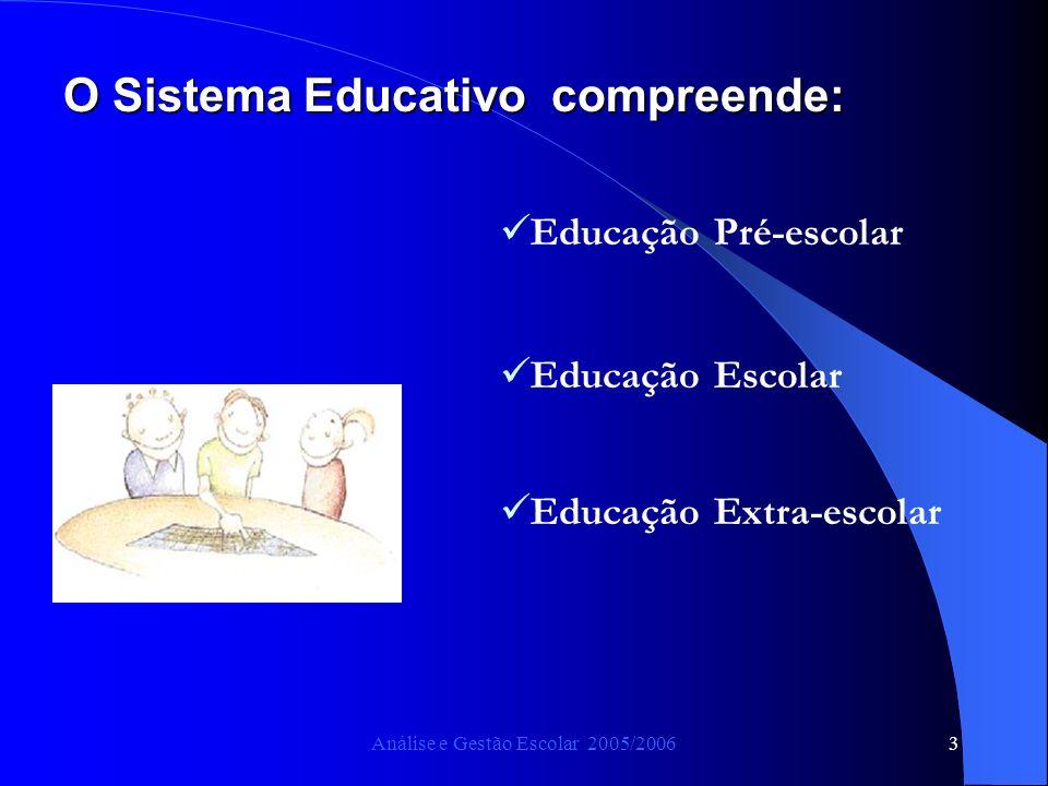 Análise e Gestão Escolar 2005/20063 O Sistema Educativo compreende: Educação Pré-escolar Educação Escolar Educação Extra-escolar