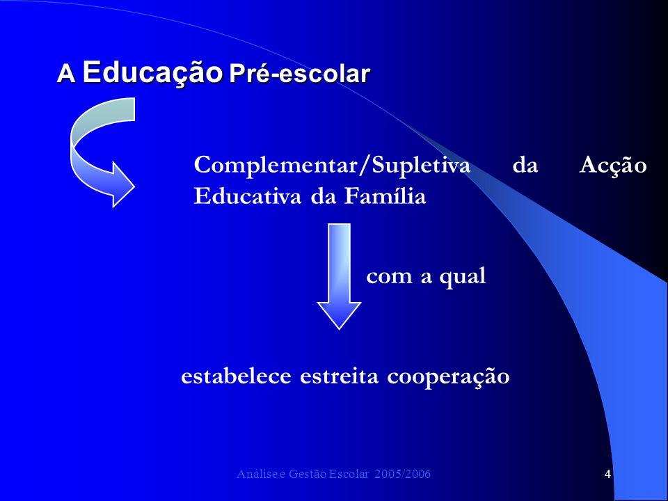 Análise e Gestão Escolar 2005/20064 A Educação Pré-escolar estabelece estreita cooperação com a qual Complementar/Supletiva da Acção Educativa da Família