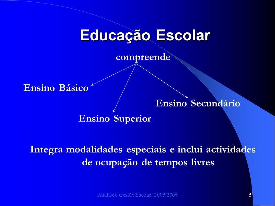 Análise e Gestão Escolar 2005/20065 Educação Escolar compreende Ensino Básico Ensino Secundário Ensino Superior Integra modalidades especiais e inclui actividades de ocupação de tempos livres