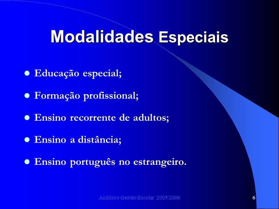 Análise e Gestão Escolar 2005/20066 Modalidades Especiais Educação especial; Formação profissional; Ensino recorrente de adultos; Ensino a distância; Ensino português no estrangeiro.