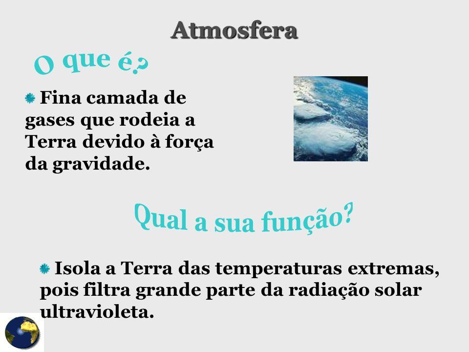 Atmosfera Fina camada de gases que rodeia a Terra devido à força da gravidade. Isola a Terra das temperaturas extremas, pois filtra grande parte da ra