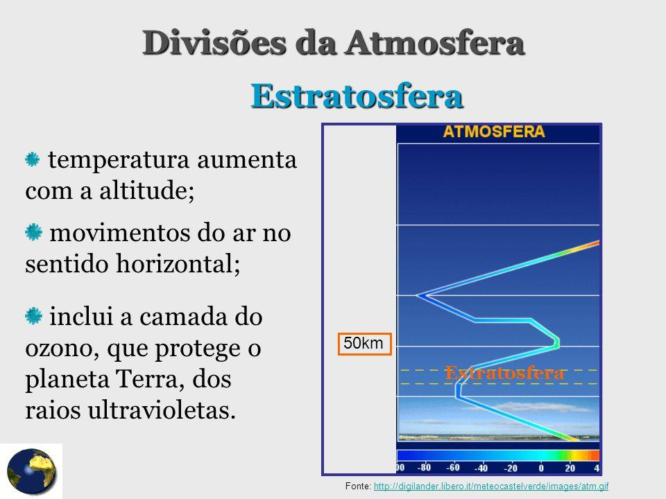 Divisões da Atmosfera Estratosfera Fonte: http://digilander.libero.it/meteocastelverde/images/atm.gifhttp://digilander.libero.it/meteocastelverde/imag