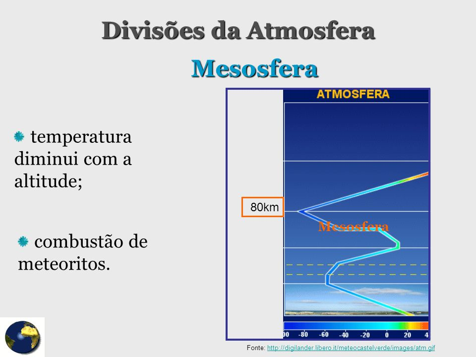 Divisões da Atmosfera Mesosfera Fonte: http://digilander.libero.it/meteocastelverde/images/atm.gifhttp://digilander.libero.it/meteocastelverde/images/