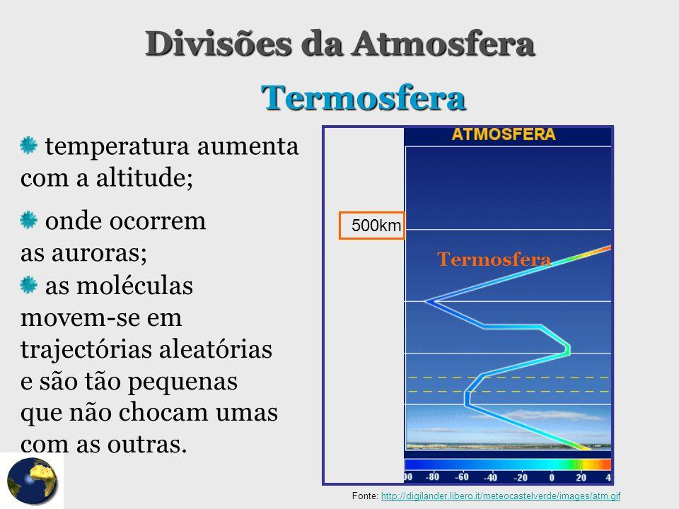 Divisões da Atmosfera Termosfera Fonte: http://digilander.libero.it/meteocastelverde/images/atm.gifhttp://digilander.libero.it/meteocastelverde/images