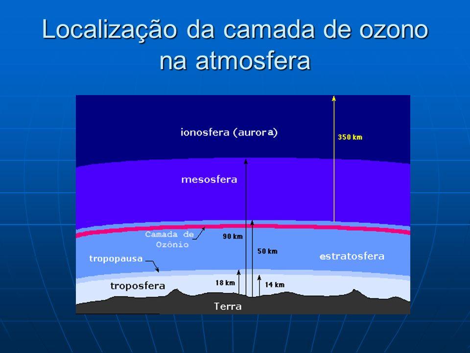 Localização da camada de ozono na atmosfera