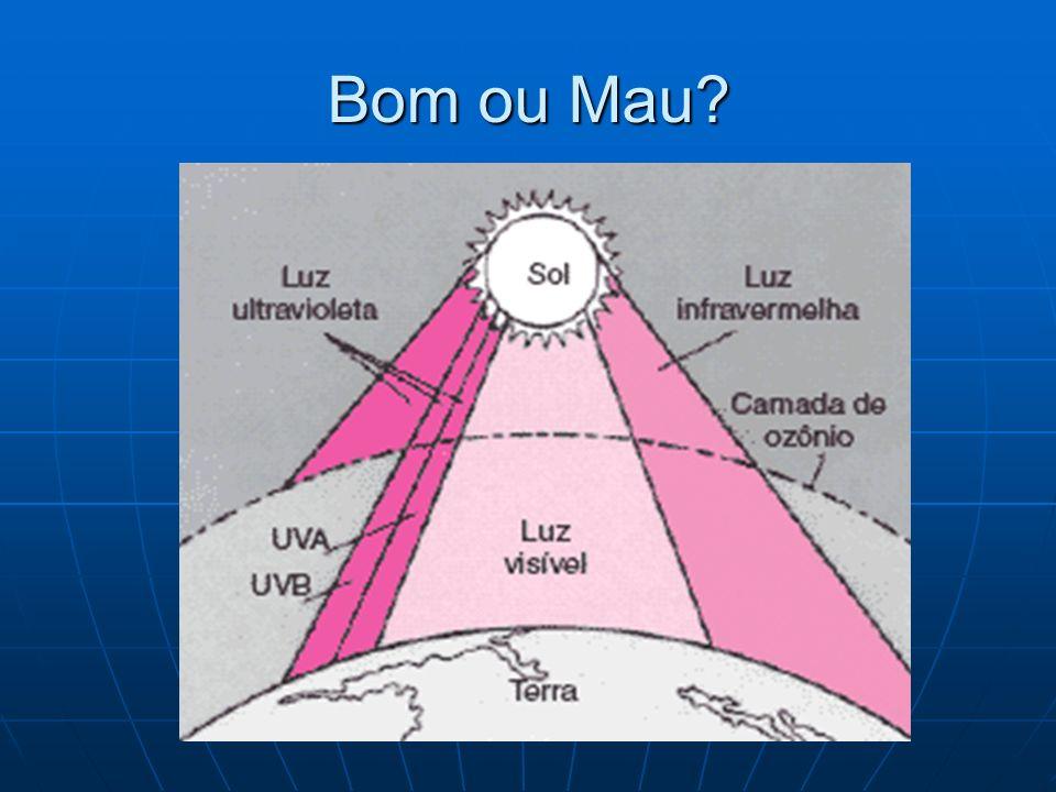 Camada de ozono Camada de ozono As radiações ultravioleta que atingem a Terra podem agrupar-se em três tipos: As radiações ultravioleta que atingem a Terra podem agrupar-se em três tipos: UV-C – as mais energéticas; UV-C – as mais energéticas; UV-B; UV-B; UV-A – as menos energéticas.