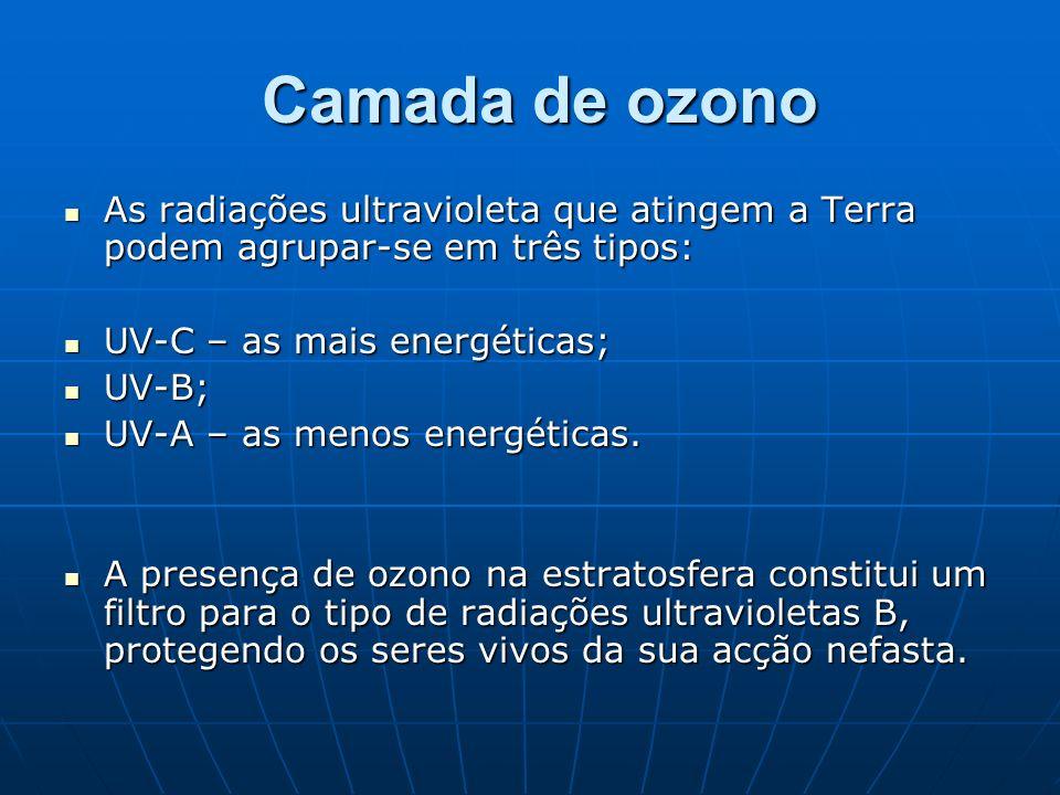 Camada de ozono Camada de ozono As radiações ultravioleta que atingem a Terra podem agrupar-se em três tipos: As radiações ultravioleta que atingem a