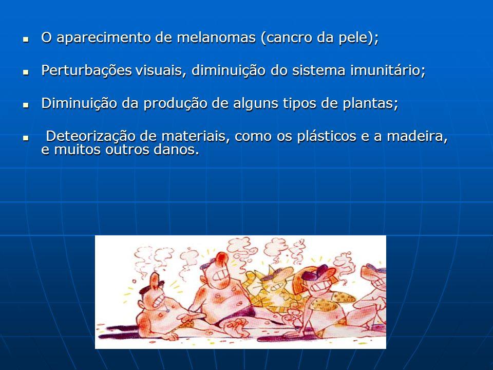 O aparecimento de melanomas (cancro da pele); O aparecimento de melanomas (cancro da pele); Perturbações visuais, diminuição do sistema imunitário; Pe