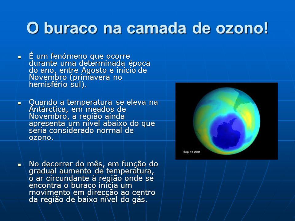 O buraco na camada de ozono! É um fenómeno que ocorre durante uma determinada época do ano, entre Agosto e início de Novembro (primavera no hemisfério