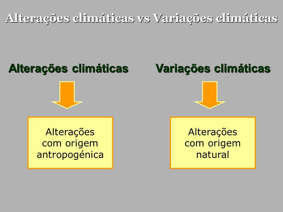 Alterações climáticas vs Variações climáticas Alterações climáticas Variações climáticas Alterações com origem natural Alterações com origem antropogé