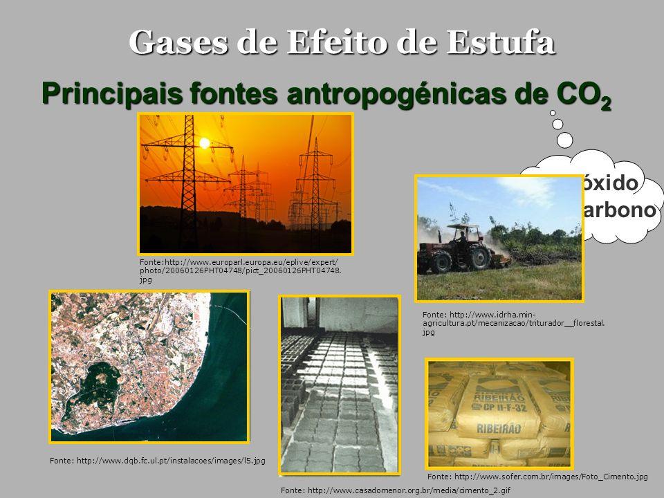 Gases de Efeito de Estufa Principais fontes antropogénicas de CO 2 Dióxido de carbono Fonte: http://www.idrha.min- agricultura.pt/mecanizacao/triturad