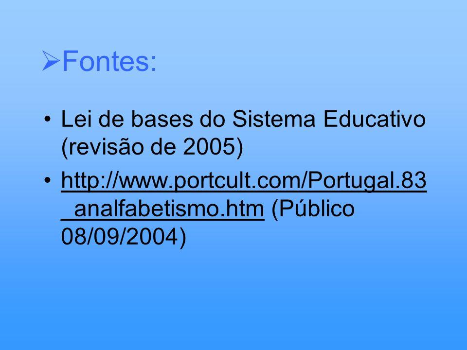 Fontes: Lei de bases do Sistema Educativo (revisão de 2005) http://www.portcult.com/Portugal.83 _analfabetismo.htm (Público 08/09/2004)http://www.portcult.com/Portugal.83 _analfabetismo.htm