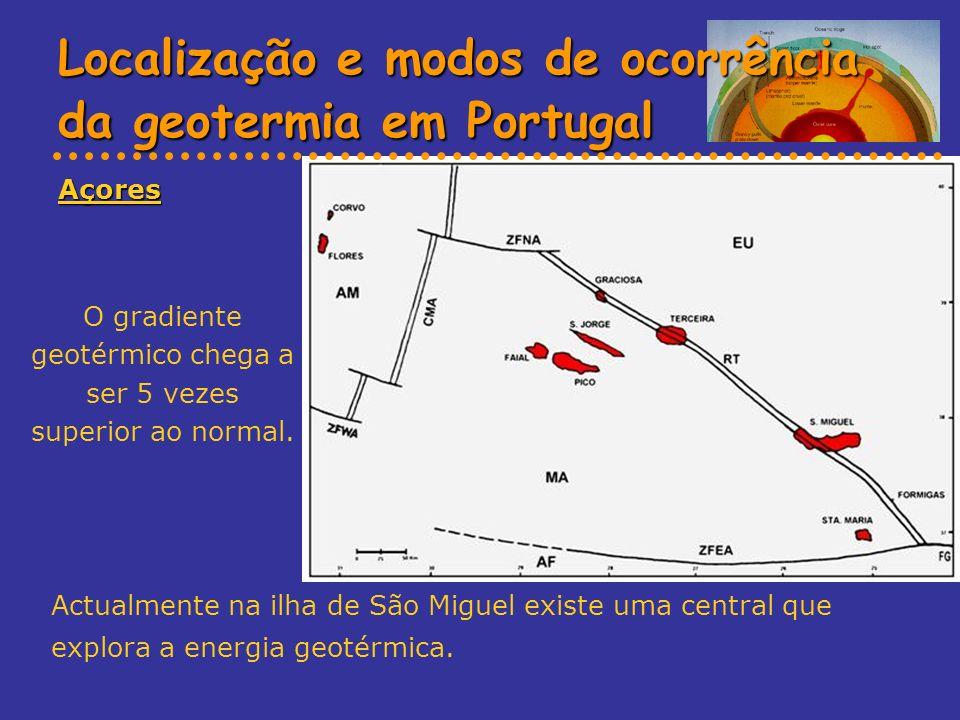 Localização e modos de ocorrência da geotermia em Portugal Açores Actualmente na ilha de São Miguel existe uma central que explora a energia geotérmic