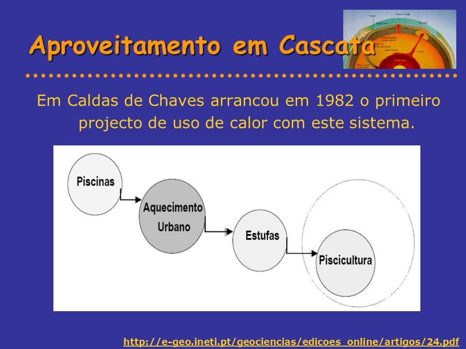 Aproveitamento em Cascata Em Caldas de Chaves arrancou em 1982 o primeiro projecto de uso de calor com este sistema. http://e-geo.ineti.pt/geociencias