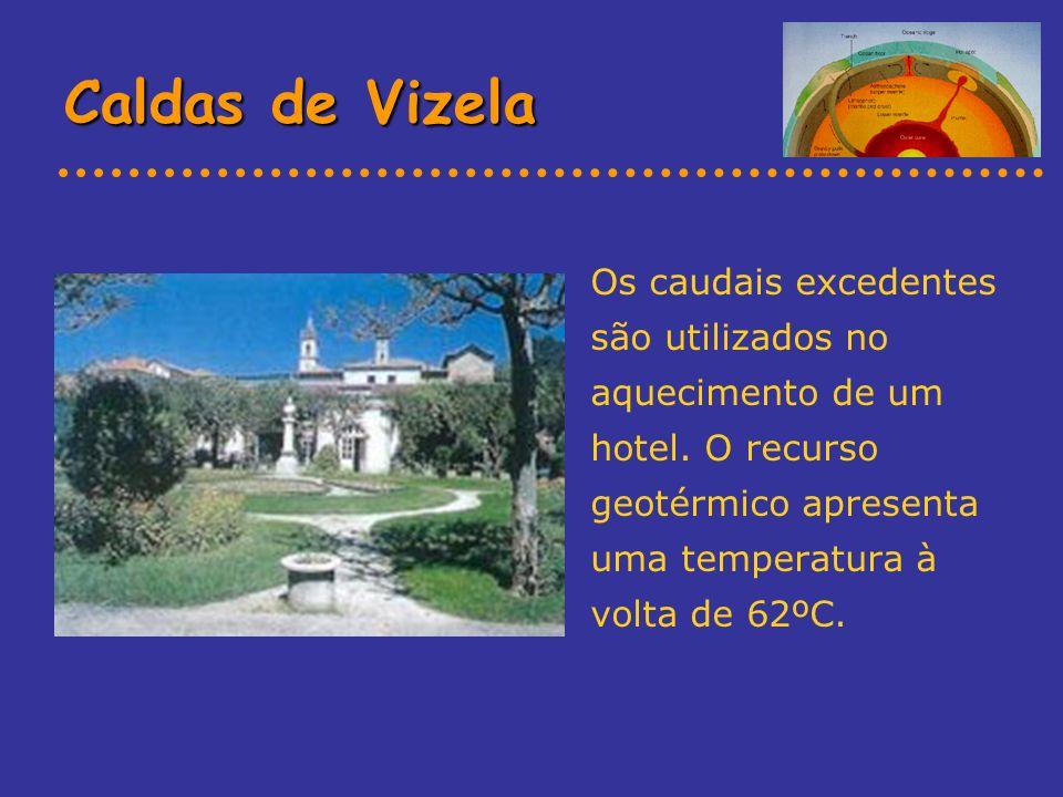 Caldas de Vizela Os caudais excedentes são utilizados no aquecimento de um hotel. O recurso geotérmico apresenta uma temperatura à volta de 62ºC.