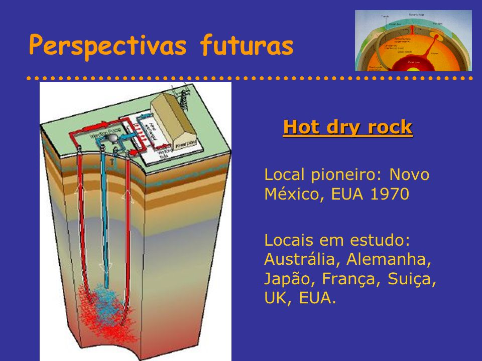 Perspectivas futuras Hot dry rock Local pioneiro: Novo México, EUA 1970 Locais em estudo: Austrália, Alemanha, Japão, França, Suiça, UK, EUA.