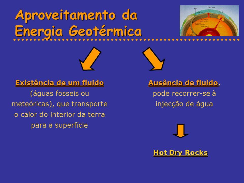 Aproveitamento da Energia Geotérmica Existência de um fluido Existência de um fluido (águas fosseis ou meteóricas), que transporte o calor do interior
